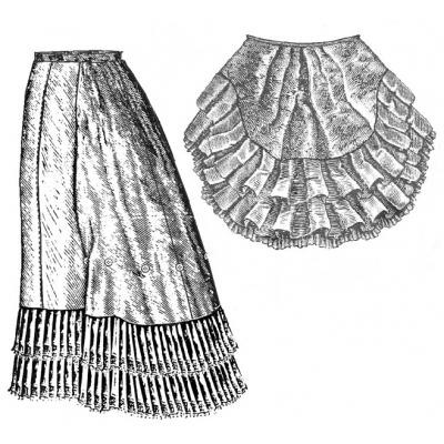 1879 Petticoat with Detachable Train
